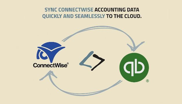 Connectwise_To_Quickbooks_Online